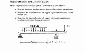 Solved  Problem 4  Shear And Bending Moment Diagrams For T