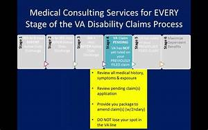 The 6 Stages of the VA Disability Claims Process - YouTube