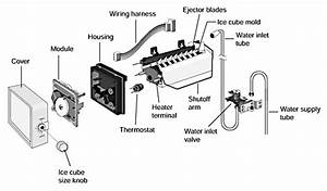 How Does Ice Maker Work