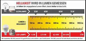 Lumen Watt Tabelle Led : led leuchtdiode begriffserkl rung im lampen lexikon lumizil ~ Eleganceandgraceweddings.com Haus und Dekorationen