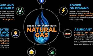 Natural Gas is Energy for Tomorrow - Context Magazine by CAPP