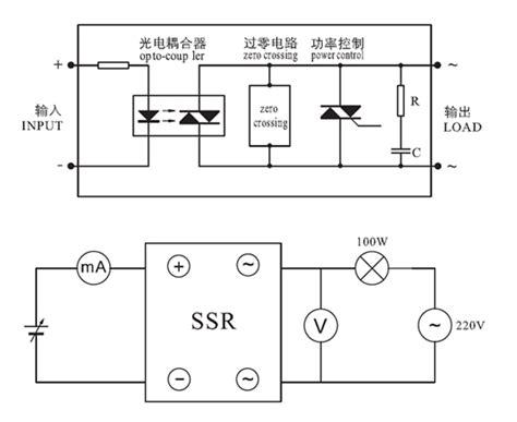 ssr da w1 ssr aa w1 solid state relay omron china xurui