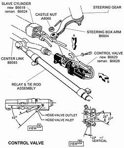 Control Valve - Diagram View