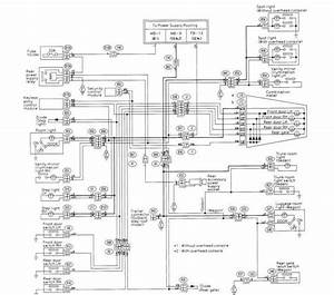 92 Jeep Wrangler Wiring Diagram Auto Zone