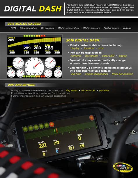 Digital Dashboards For Cars by Smart Race Car Interfaces Digital Dashboard