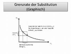 Grenzrate Der Substitution Berechnen : ebwl paket fernstudium4you ~ Themetempest.com Abrechnung