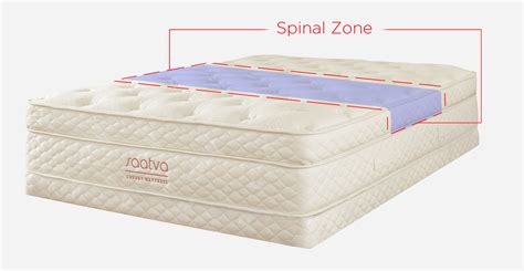 mattress for back mattress review of the week quot awesome back relieved