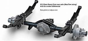 2013 Ram Heavy Duty Pickup Trucks  Ram 2500 And 3500