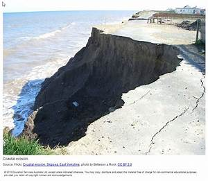 Earth Science  Erosion - Year 4