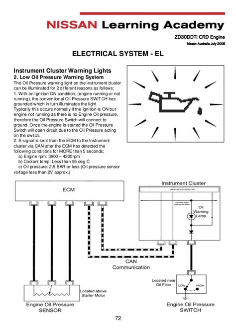 manual nissan urvan zd30 auto electrical wiring diagram