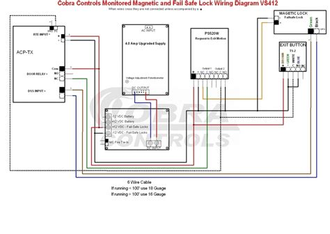 the brilliant door access system wiring diagram