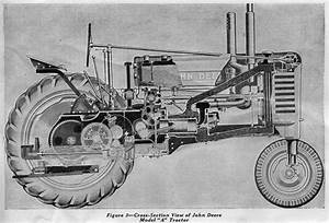John Deere Model A Tractor  U2013 Small Farmer U0026 39 S Journal