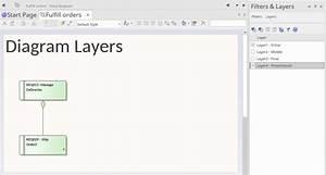 Diagram Layers