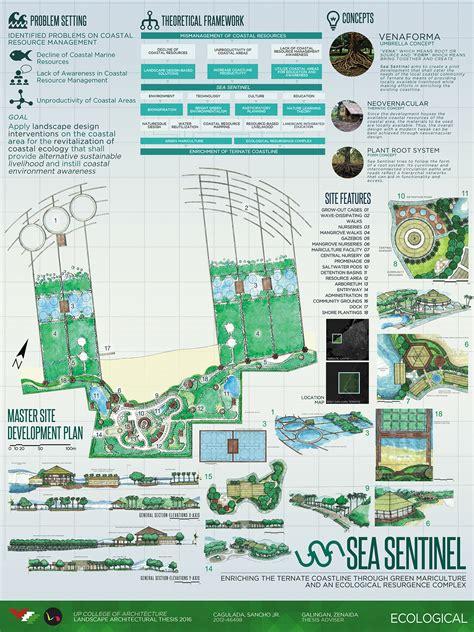 landscape architectural thesis   behance
