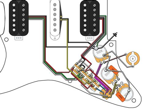 Music The Valley Dry Bones New Stratocaster Hsh Wiring