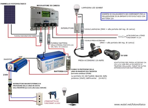 Dispense Impianti Elettrici by Www Wutel Net Schemi Elettrici Per Fv 12v