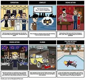 33 Best Teaching The Great Gatsby Images On Pinterest