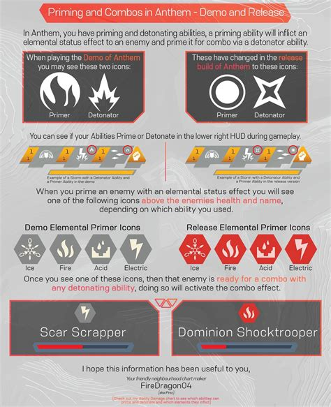 (updated)anthem Ability Damage Types, Primers & Detonators