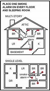 smoke detector wikipedia With house wiring smoke alarms
