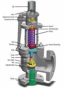022300  Watts 3  4 U2033 Pressure Relief Safety Valve