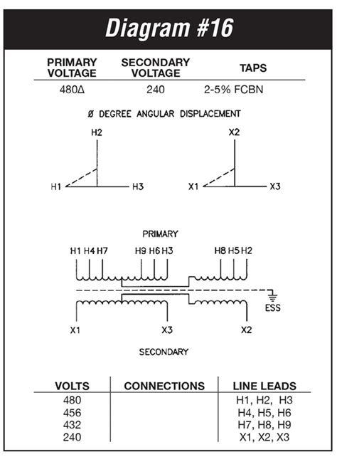 Low Voltage Transformer Wiring Diagram by 9 Kva Transformer Primary 480 Secondary 240 Federal