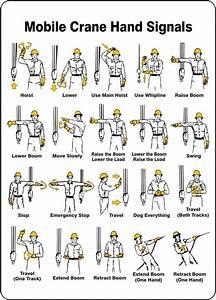 Crane Hand Signals