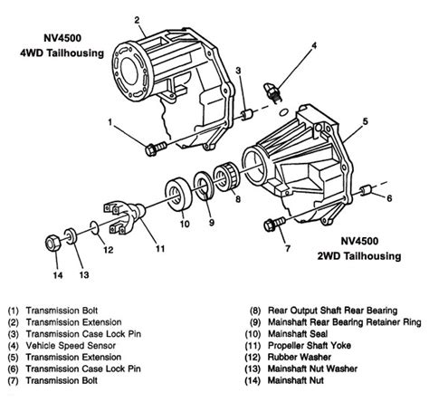 92 Chevy 1500 Transmission Diagram by Nv4500 Mainshaft 1st Gear 17290