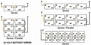 Camper Rv Battery Wiring Diagrams