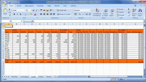 create mis report format  excel excel project