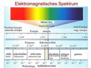 Wellenlänge Berechnen Licht : quantenphysik in lebens und medizinischen wissenschaften ppt herunterladen ~ Themetempest.com Abrechnung