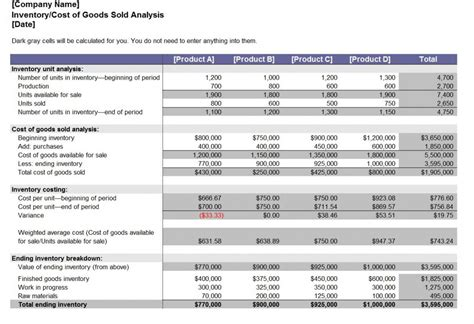 inventory analysis inventory analysis template