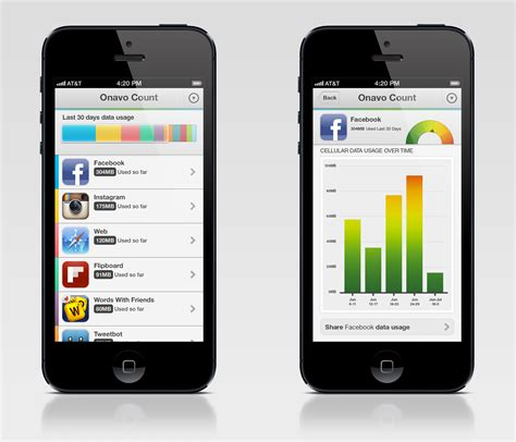 iphone app which iphone apps hog your data allowance onavo count knows