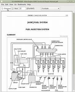 Hino Trucks Engine A09c Series Repair Service Manual