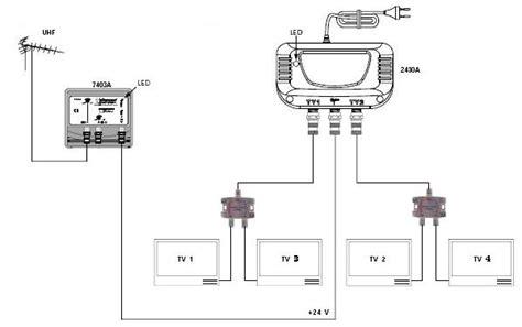 tvnt net le forum de la tnt quelle antenne choisir r 233 ception de la tnt en maison