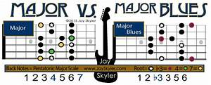 Chart Of The Major Blues Scale On The Guitar Neck  These