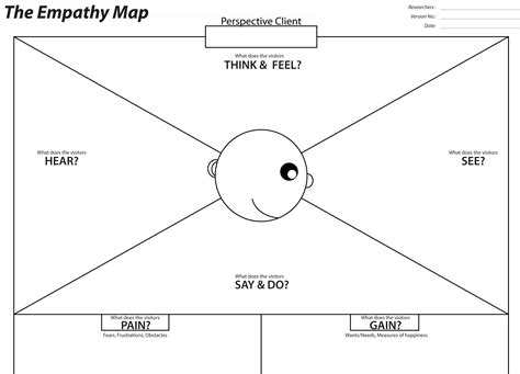 empathy map template empathy map province of columbia