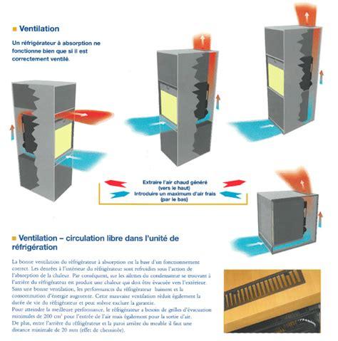grille ventilation cuisine neb conseils techniques pour encastrer votre réfrigérateur