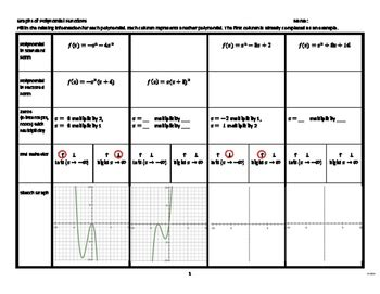polynomial functions worksheet graphing polynomial functions worksheet with key by carol hesse tpt