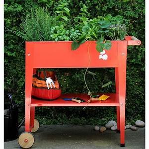 Herstera urban garden trolley garden seeds canada for Katzennetz balkon mit herstera garden