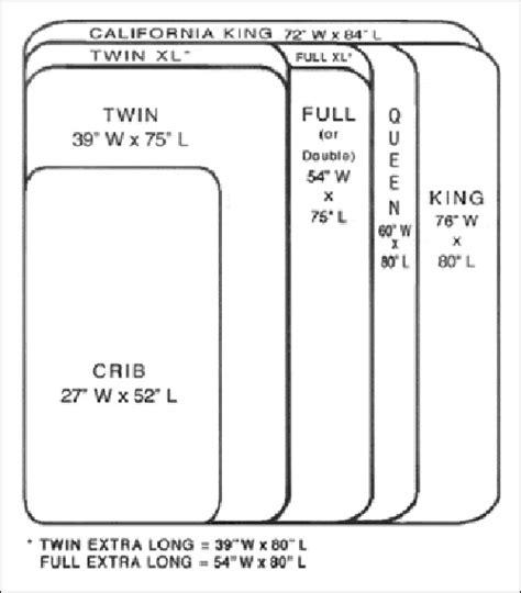 mattress sizes charts pinterest