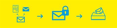 Briefwahl beantragen die wahlberechtigten können im briefwahlbüro den antrag stellen und direkt die stimmabgabe dort durchführen. Briefwahl   FDP Hessen