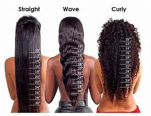 Hair Length Chart Bundles Celebrity Wigs Natural Hair Styles Wig Hairstyles Hair