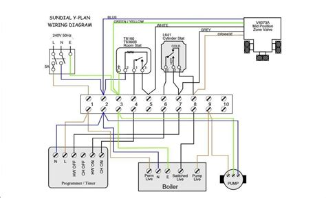 wireless thermostat wiring wiring diagrams