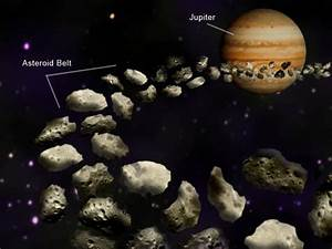 Comets Asteroids Meteors