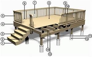 Shaash: Basic Decks