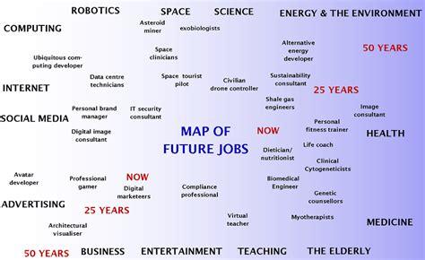 future jobs careers  employability service