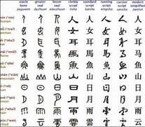 Ancient Symbols Of Love Ancient love symbol ancient  Ancient Symbols Of Love