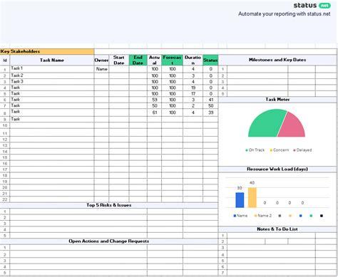 project management report templates