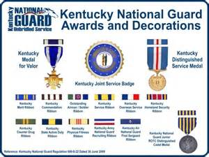 navy decorations and awards chart decorating ideas