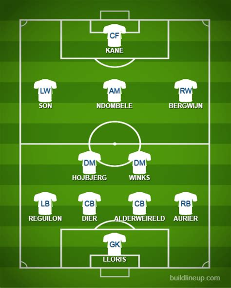 How Tottenham Hotspur could line up against Fulham ...